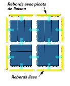 Rebord pour tapis antifatigue CS 9.9, jaune - 1